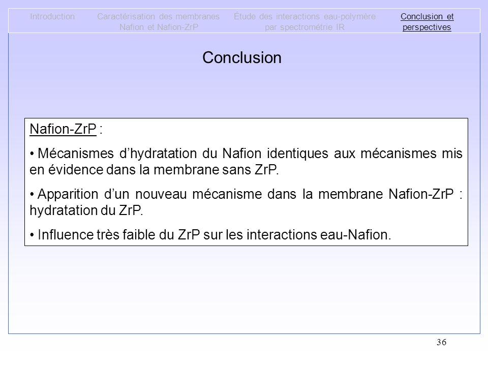 36 Nafion-ZrP : Mécanismes dhydratation du Nafion identiques aux mécanismes mis en évidence dans la membrane sans ZrP. Apparition dun nouveau mécanism