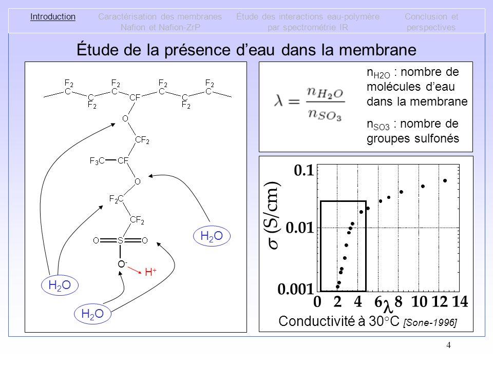 4 Étude de la présence deau dans la membrane n H2O : nombre de molécules deau dans la membrane n SO3 : nombre de groupes sulfonés IntroductionCaractér