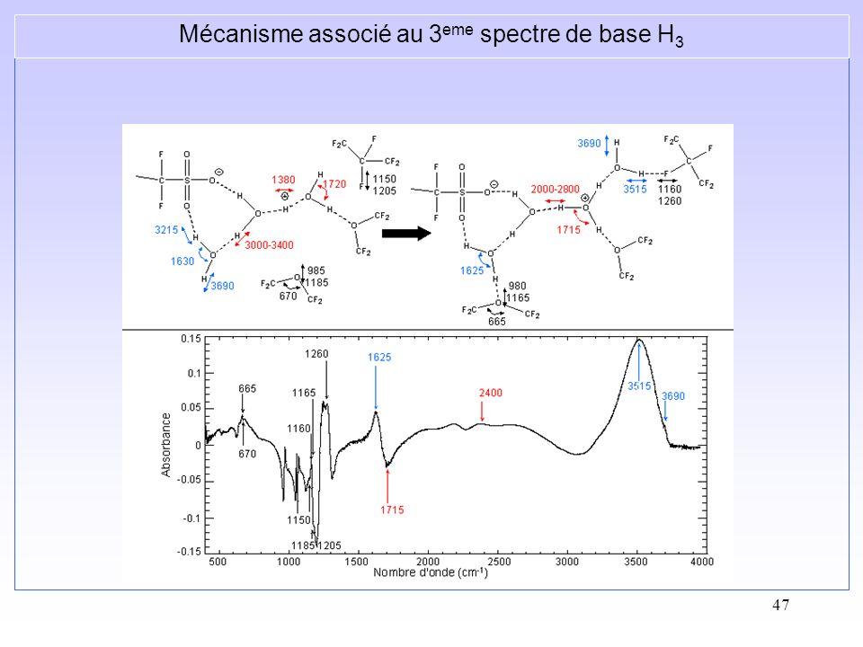 47 Mécanisme associé au 3 eme spectre de base H 3