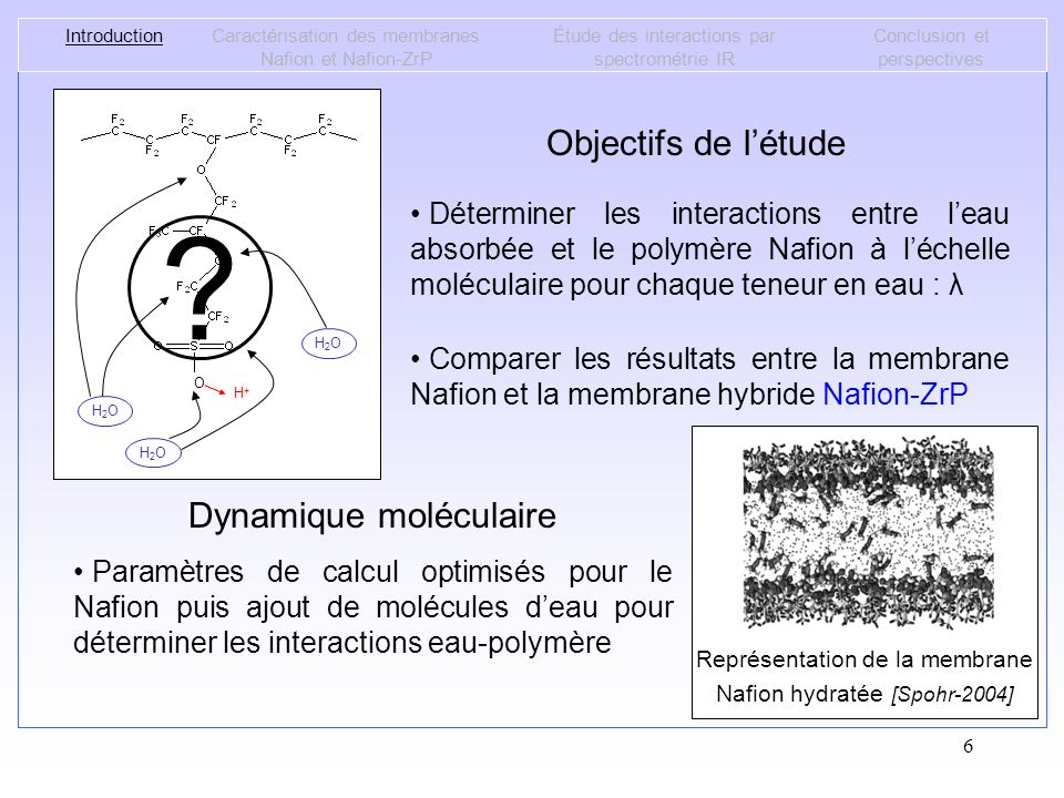 6 IntroductionCaractérisation des membranes Nafion et Nafion-ZrP Étude des interactions par spectrométrie IR Conclusion et perspectives Objectifs de l