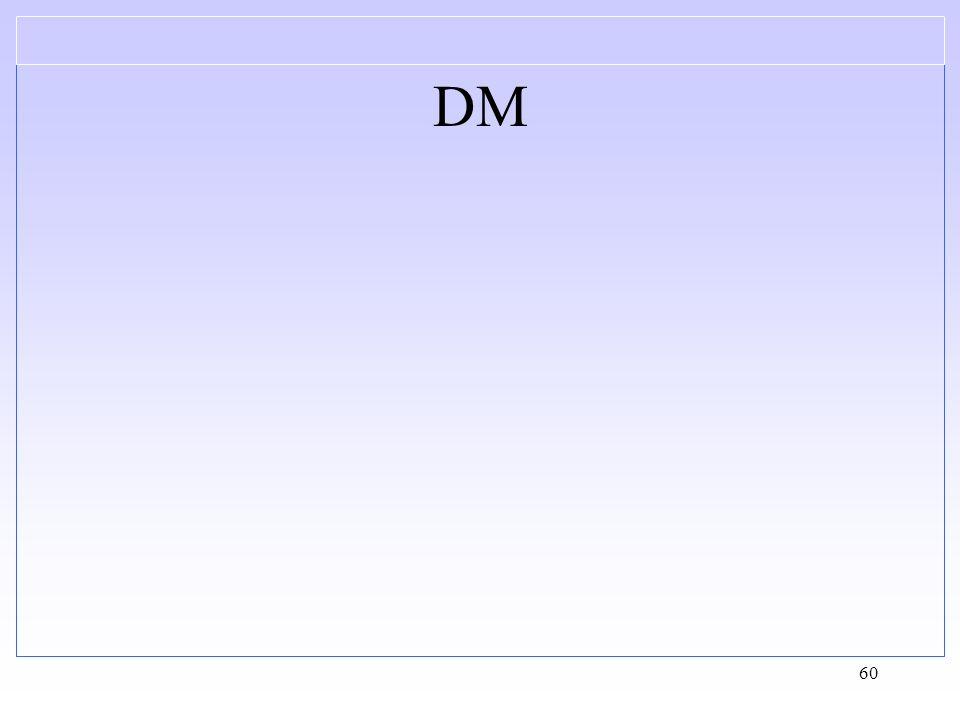 60 DM