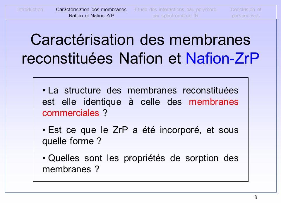 8 Caractérisation des membranes reconstituées Nafion et Nafion-ZrP IntroductionCaractérisation des membranes Nafion et Nafion-ZrP Étude des interactio