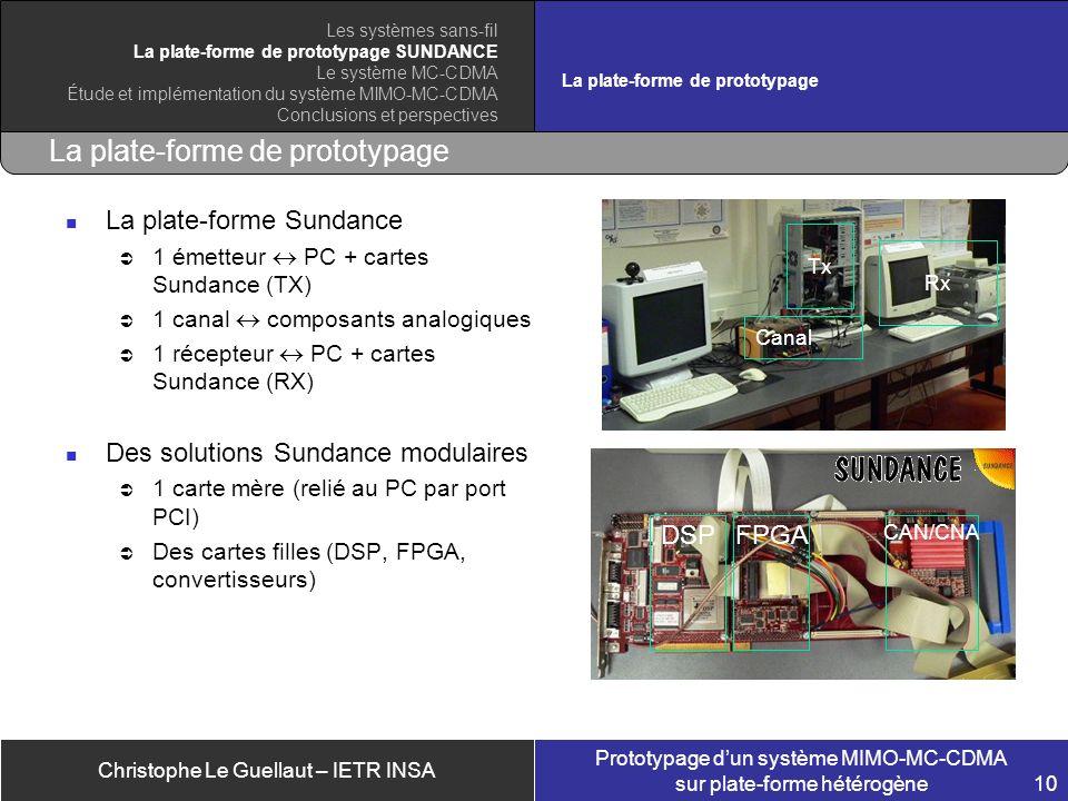 Christophe Le Guellaut – IETR INSA Prototypage dun système MIMO-MC-CDMA sur plate-forme hétérogène 10 La plate-forme de prototypage La plate-forme Sun