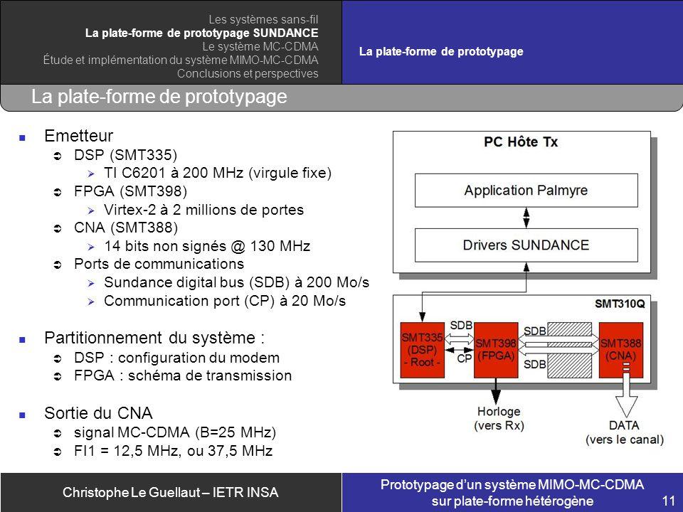 Christophe Le Guellaut – IETR INSA Prototypage dun système MIMO-MC-CDMA sur plate-forme hétérogène 11 La plate-forme de prototypage Emetteur DSP (SMT3