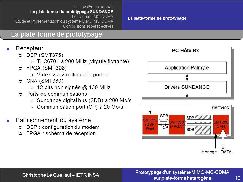 Christophe Le Guellaut – IETR INSA Prototypage dun système MIMO-MC-CDMA sur plate-forme hétérogène 12 La plate-forme de prototypage Les systèmes sans-