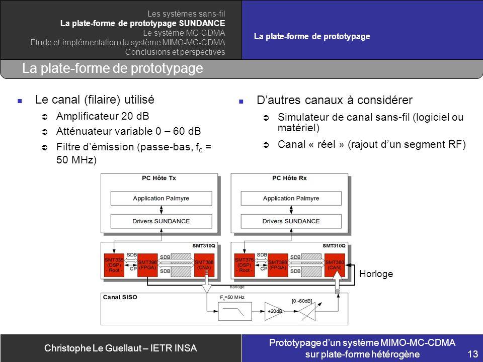 Christophe Le Guellaut – IETR INSA Prototypage dun système MIMO-MC-CDMA sur plate-forme hétérogène 13 La plate-forme de prototypage Le canal (filaire)