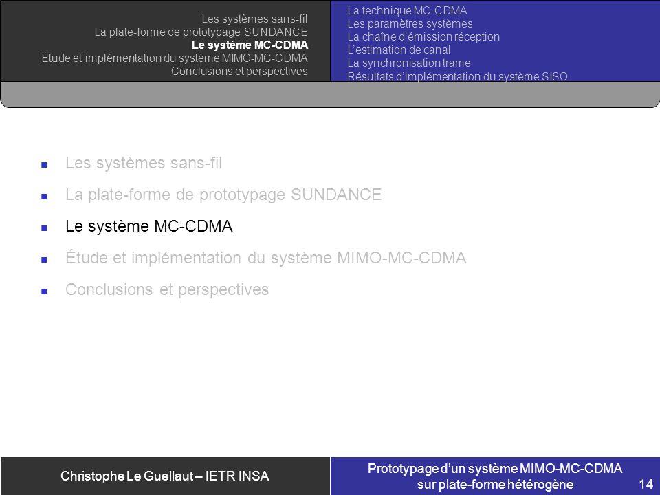 Christophe Le Guellaut – IETR INSA Prototypage dun système MIMO-MC-CDMA sur plate-forme hétérogène 14 Les systèmes sans-fil La plate-forme de prototyp
