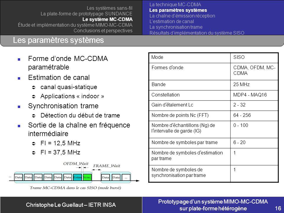 Christophe Le Guellaut – IETR INSA Prototypage dun système MIMO-MC-CDMA sur plate-forme hétérogène 16 Les paramètres systèmes Forme donde MC-CDMA para