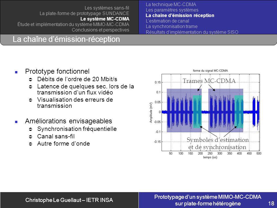 Christophe Le Guellaut – IETR INSA Prototypage dun système MIMO-MC-CDMA sur plate-forme hétérogène 18 Trames MC-CDMA La chaîne démission-réception Pro