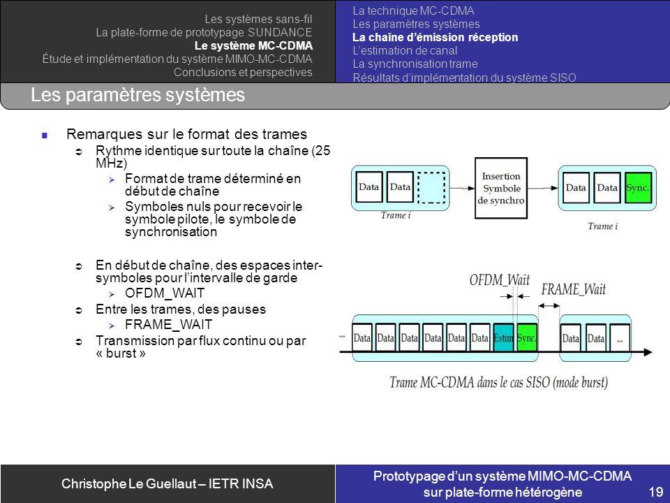 Christophe Le Guellaut – IETR INSA Prototypage dun système MIMO-MC-CDMA sur plate-forme hétérogène 19 Les paramètres systèmes Remarques sur le format
