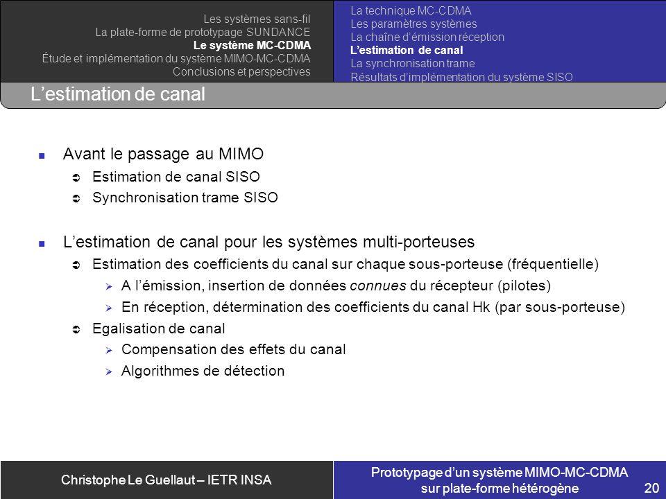 Christophe Le Guellaut – IETR INSA Prototypage dun système MIMO-MC-CDMA sur plate-forme hétérogène 20 Lestimation de canal Avant le passage au MIMO Es