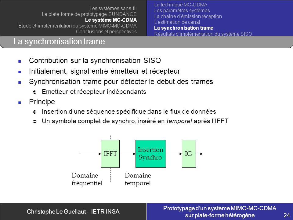 Christophe Le Guellaut – IETR INSA Prototypage dun système MIMO-MC-CDMA sur plate-forme hétérogène 24 La synchronisation trame Contribution sur la syn