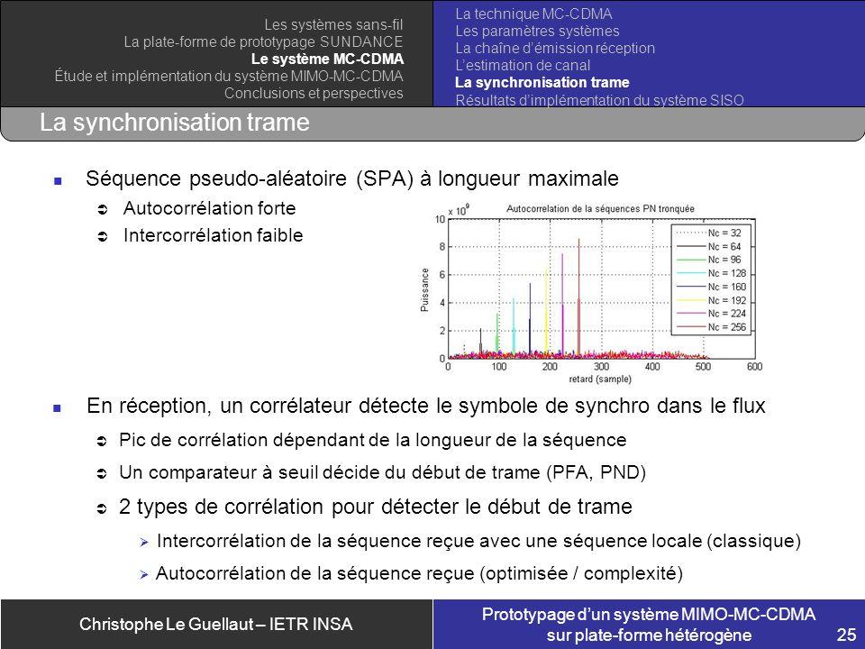 Christophe Le Guellaut – IETR INSA Prototypage dun système MIMO-MC-CDMA sur plate-forme hétérogène 25 La synchronisation trame Séquence pseudo-aléatoi