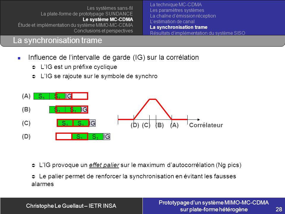 Christophe Le Guellaut – IETR INSA Prototypage dun système MIMO-MC-CDMA sur plate-forme hétérogène 28 La synchronisation trame Influence de lintervall