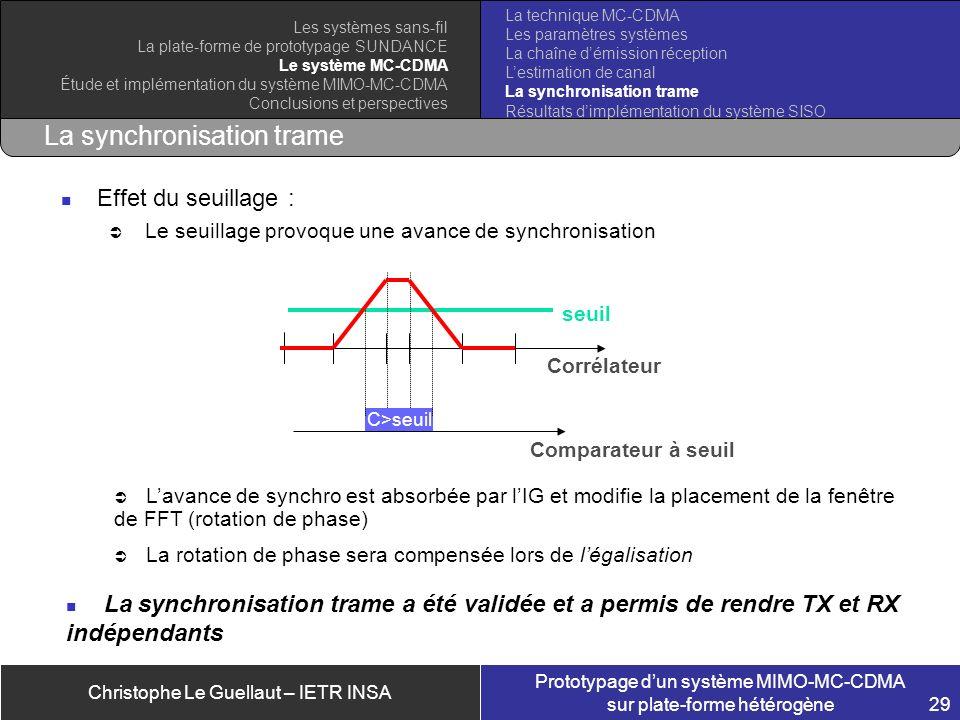 Christophe Le Guellaut – IETR INSA Prototypage dun système MIMO-MC-CDMA sur plate-forme hétérogène 29 La synchronisation trame Effet du seuillage : Le