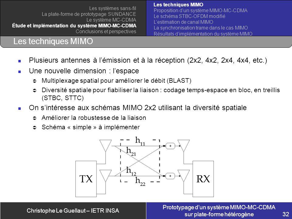 Christophe Le Guellaut – IETR INSA Prototypage dun système MIMO-MC-CDMA sur plate-forme hétérogène 32 Les techniques MIMO Plusieurs antennes à lémissi