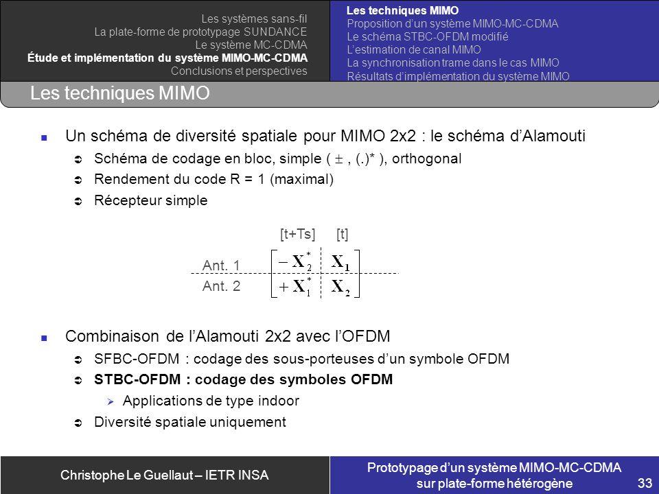 Christophe Le Guellaut – IETR INSA Prototypage dun système MIMO-MC-CDMA sur plate-forme hétérogène 33 Les techniques MIMO Un schéma de diversité spati
