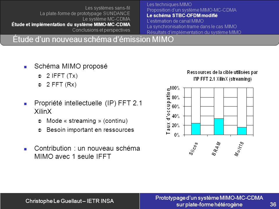 Christophe Le Guellaut – IETR INSA Prototypage dun système MIMO-MC-CDMA sur plate-forme hétérogène 36 Étude dun nouveau schéma démission MIMO Schéma M