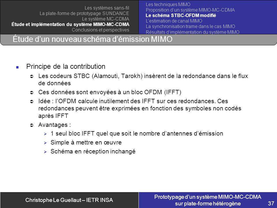 Christophe Le Guellaut – IETR INSA Prototypage dun système MIMO-MC-CDMA sur plate-forme hétérogène 37 Étude dun nouveau schéma démission MIMO Principe