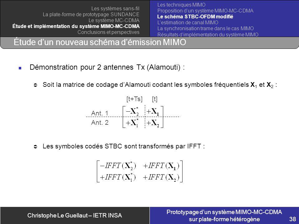 Christophe Le Guellaut – IETR INSA Prototypage dun système MIMO-MC-CDMA sur plate-forme hétérogène 38 Étude dun nouveau schéma démission MIMO Démonstr