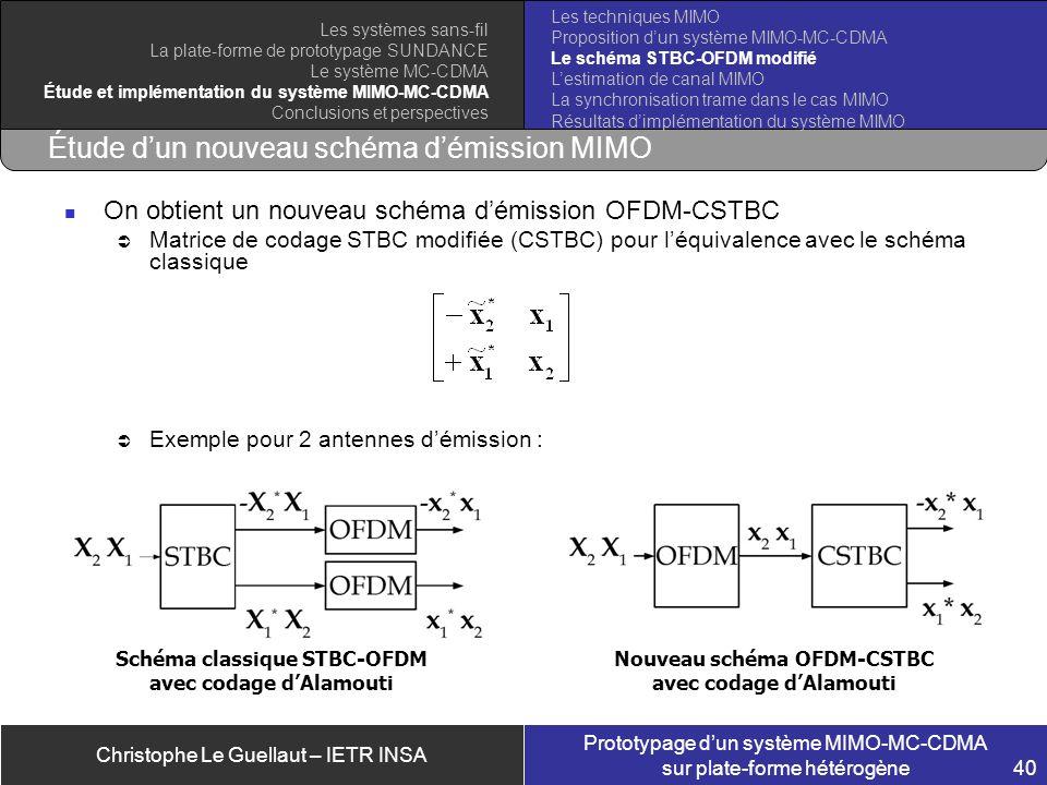 Christophe Le Guellaut – IETR INSA Prototypage dun système MIMO-MC-CDMA sur plate-forme hétérogène 40 Étude dun nouveau schéma démission MIMO On obtie