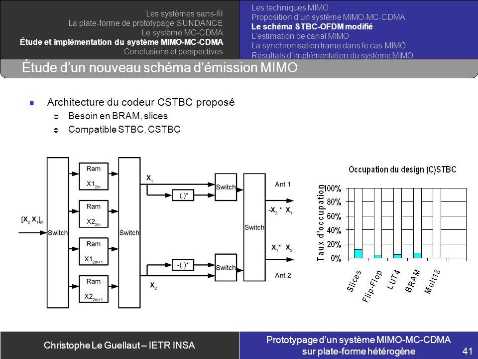 Christophe Le Guellaut – IETR INSA Prototypage dun système MIMO-MC-CDMA sur plate-forme hétérogène 41 Étude dun nouveau schéma démission MIMO Architec
