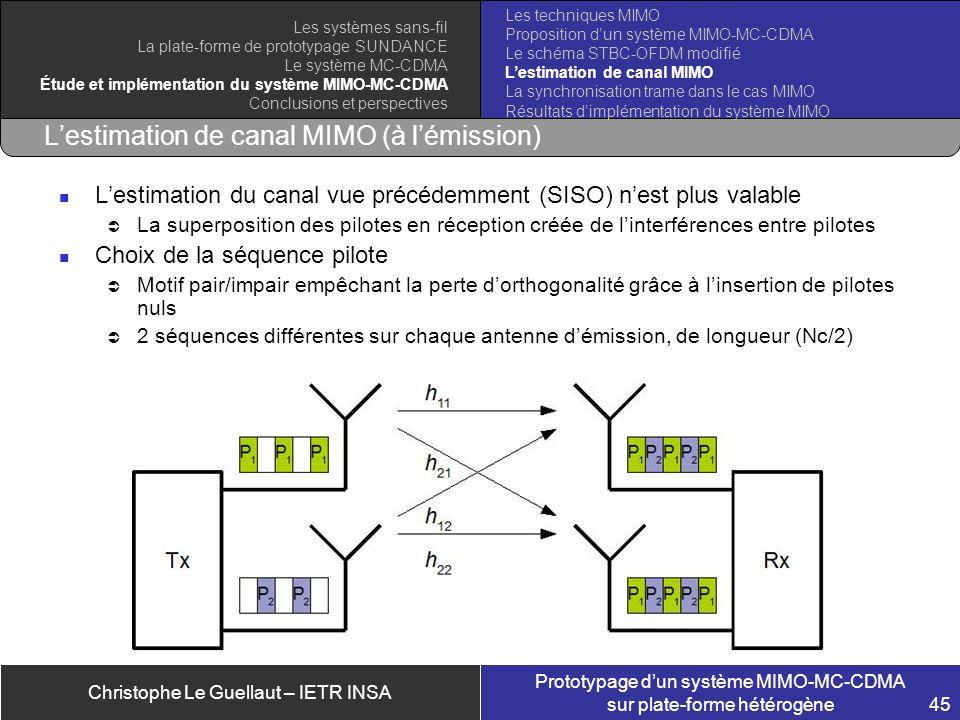 Christophe Le Guellaut – IETR INSA Prototypage dun système MIMO-MC-CDMA sur plate-forme hétérogène 45 Lestimation de canal MIMO (à lémission) Lestimat