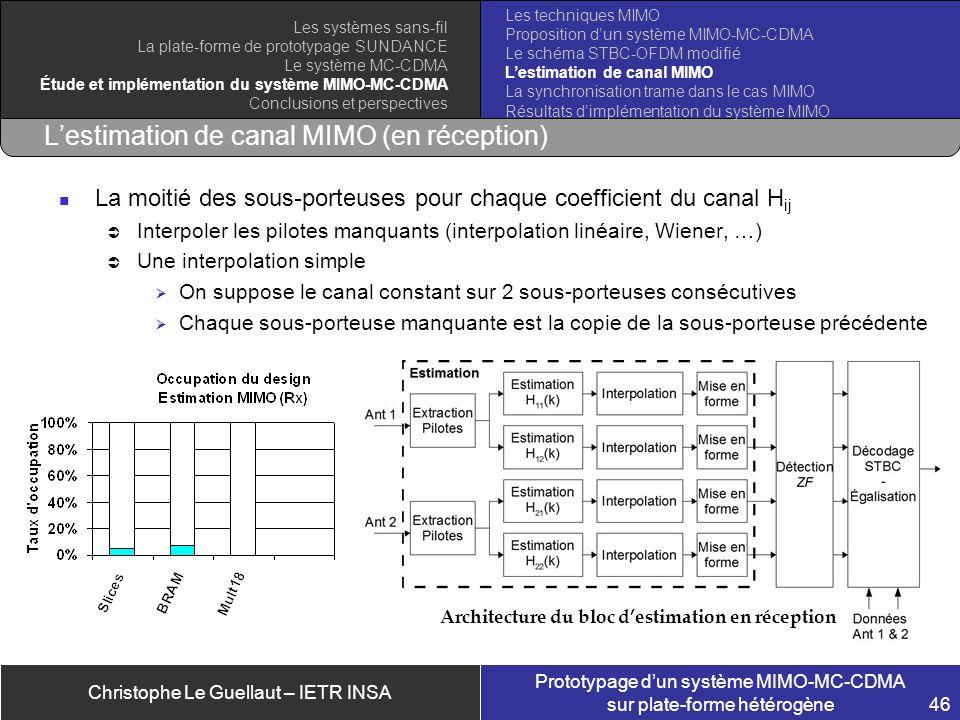 Christophe Le Guellaut – IETR INSA Prototypage dun système MIMO-MC-CDMA sur plate-forme hétérogène 46 Lestimation de canal MIMO (en réception) La moit