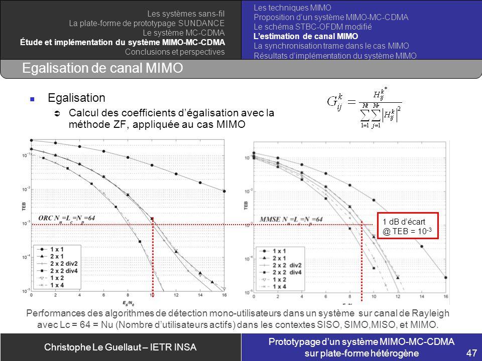 Christophe Le Guellaut – IETR INSA Prototypage dun système MIMO-MC-CDMA sur plate-forme hétérogène 47 Egalisation de canal MIMO Egalisation Calcul des