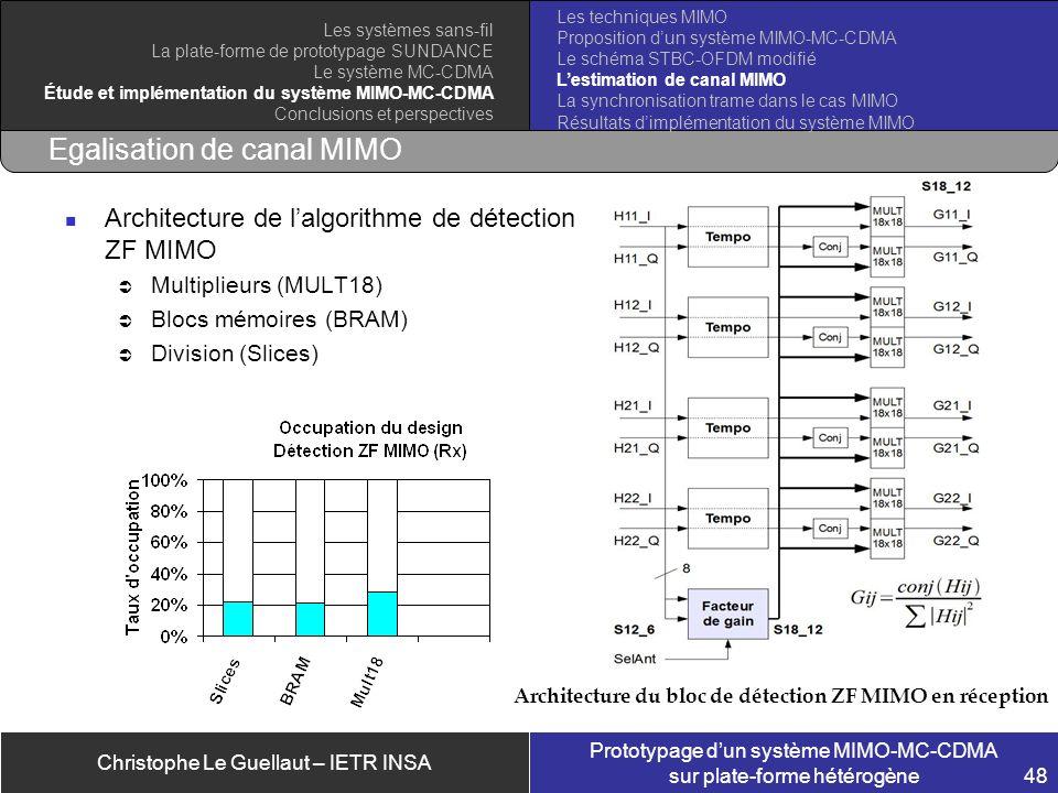 Christophe Le Guellaut – IETR INSA Prototypage dun système MIMO-MC-CDMA sur plate-forme hétérogène 48 Egalisation de canal MIMO Architecture de lalgor