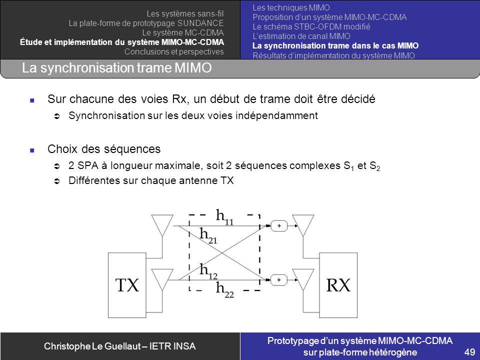 Christophe Le Guellaut – IETR INSA Prototypage dun système MIMO-MC-CDMA sur plate-forme hétérogène 49 La synchronisation trame MIMO Sur chacune des vo