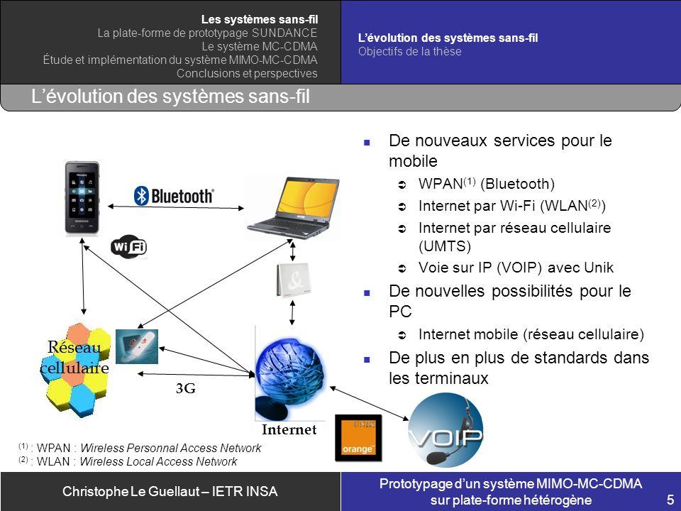 Christophe Le Guellaut – IETR INSA Prototypage dun système MIMO-MC-CDMA sur plate-forme hétérogène 5 Lévolution des systèmes sans-fil De nouveaux serv