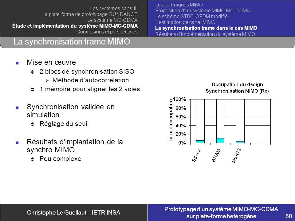 Christophe Le Guellaut – IETR INSA Prototypage dun système MIMO-MC-CDMA sur plate-forme hétérogène 50 La synchronisation trame MIMO Mise en œuvre 2 bl
