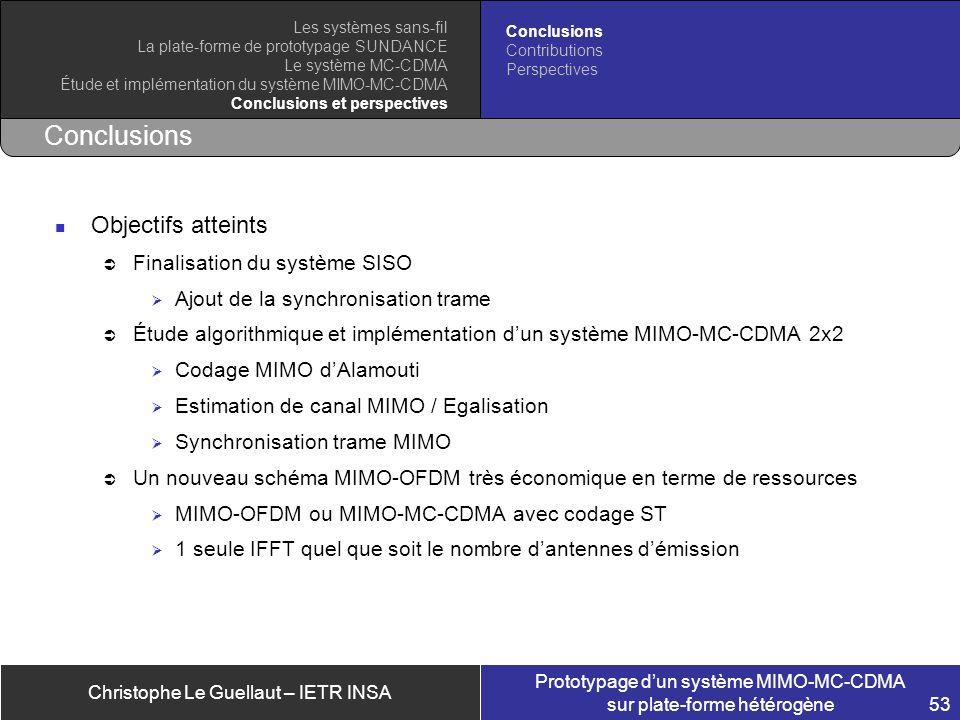 Christophe Le Guellaut – IETR INSA Prototypage dun système MIMO-MC-CDMA sur plate-forme hétérogène 53 Conclusions Objectifs atteints Finalisation du s