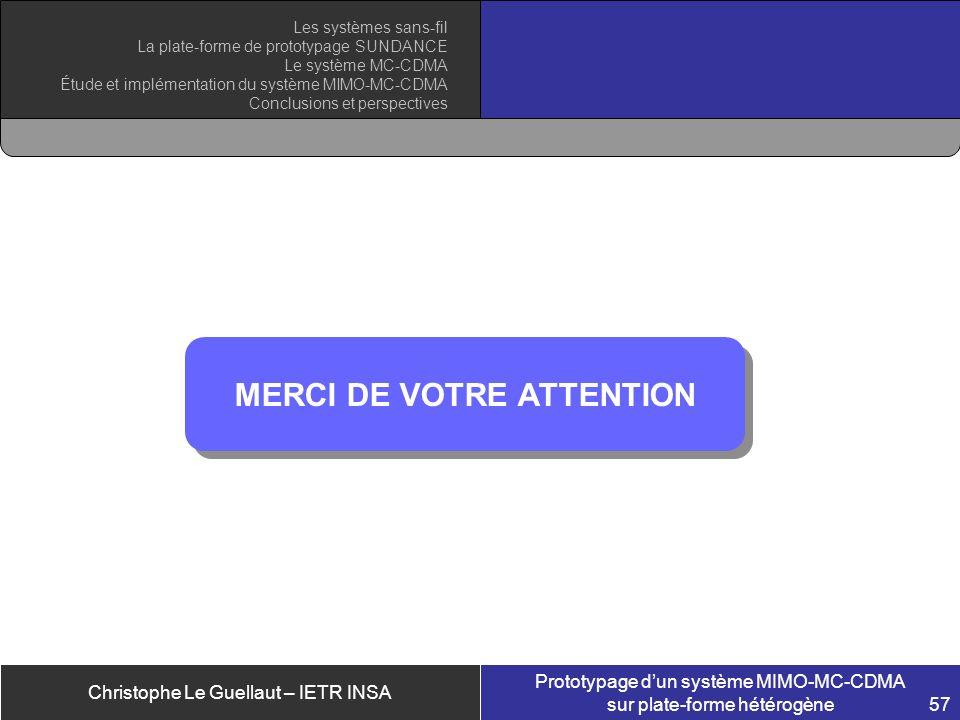 Christophe Le Guellaut – IETR INSA Prototypage dun système MIMO-MC-CDMA sur plate-forme hétérogène 57 MERCI DE VOTRE ATTENTION Les systèmes sans-fil L