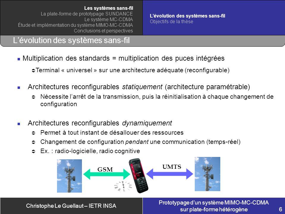Christophe Le Guellaut – IETR INSA Prototypage dun système MIMO-MC-CDMA sur plate-forme hétérogène 6 Lévolution des systèmes sans-fil Architectures re