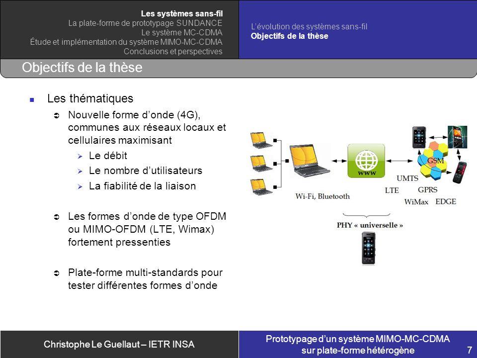 Christophe Le Guellaut – IETR INSA Prototypage dun système MIMO-MC-CDMA sur plate-forme hétérogène 7 Objectifs de la thèse Les thématiques Nouvelle fo