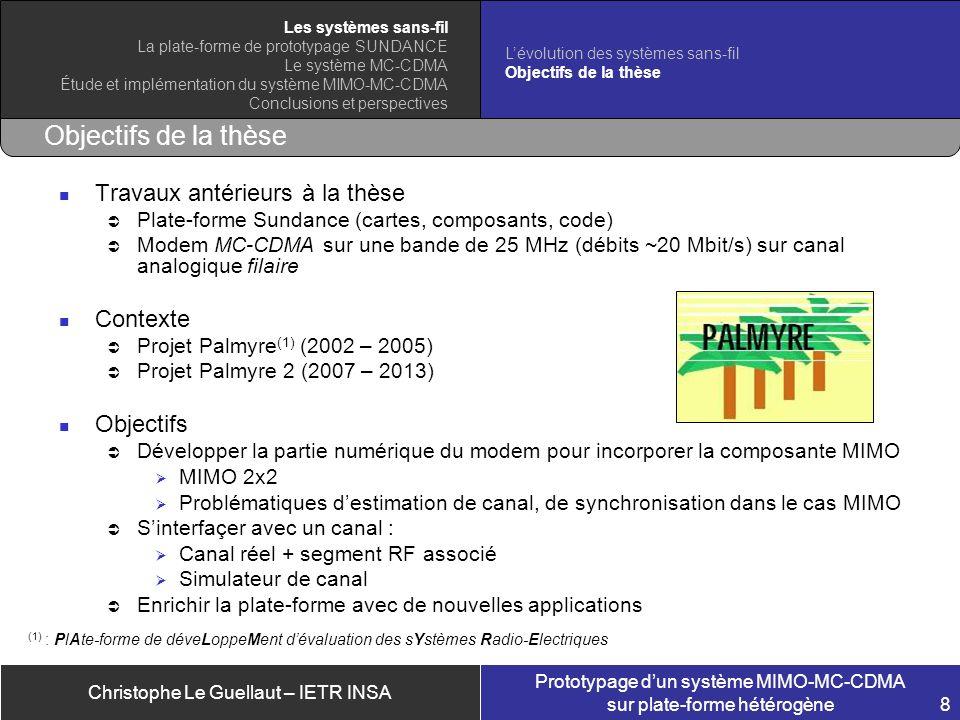 Christophe Le Guellaut – IETR INSA Prototypage dun système MIMO-MC-CDMA sur plate-forme hétérogène 8 Objectifs de la thèse Travaux antérieurs à la thè