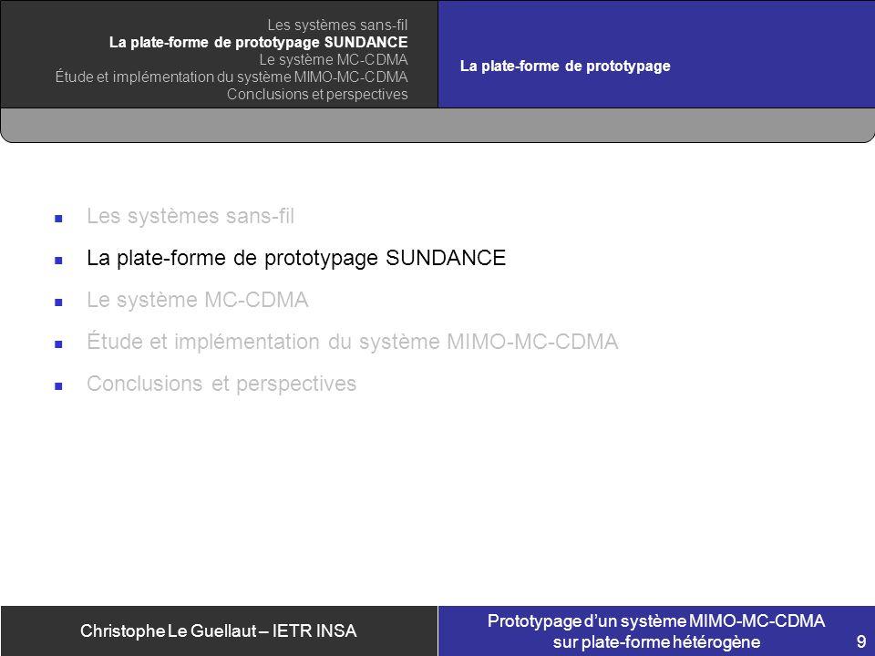 Christophe Le Guellaut – IETR INSA Prototypage dun système MIMO-MC-CDMA sur plate-forme hétérogène 9 Les systèmes sans-fil La plate-forme de prototypa