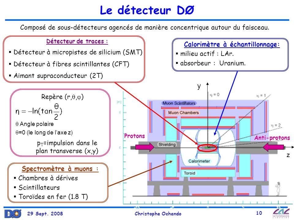 29 Sept. 2008Christophe Ochando 10 Calorimètre à échantillonnage: milieu actif : LAr. absorbeur : Uranium. Le détecteur DØ Composé de sous-détecteurs