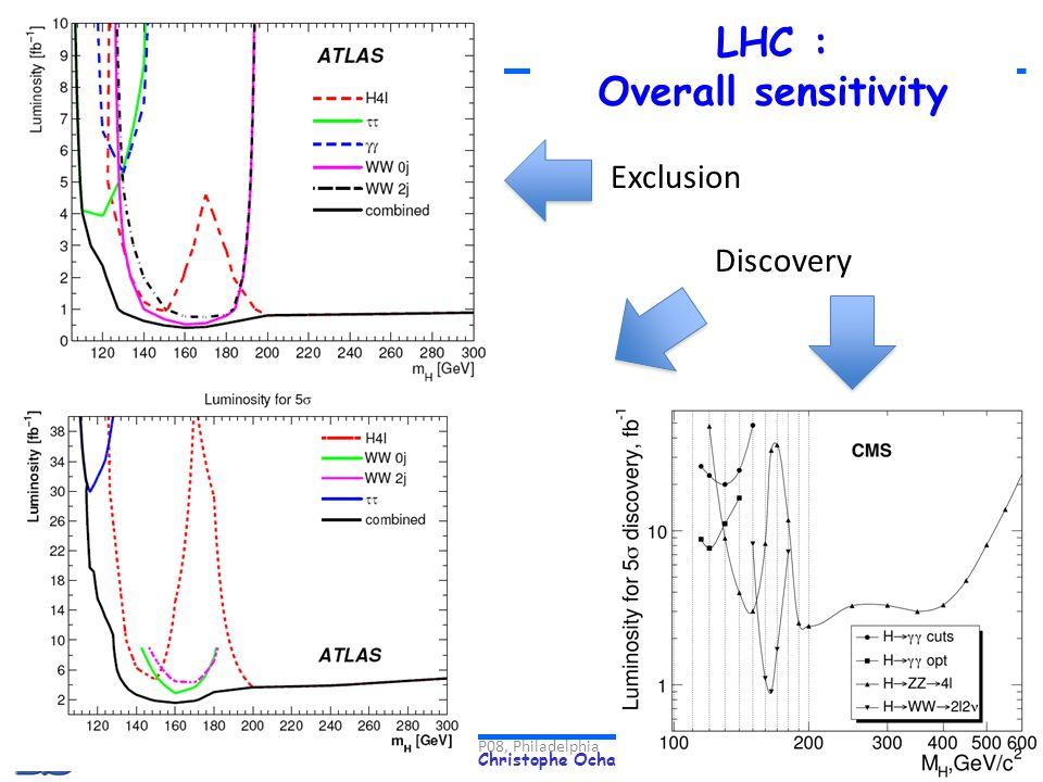 29 Sept. 2008Christophe Ochando 105 LHC : Overall sensitivity Ricardo GoncaloICHEP08, Philadelphia105 Exclusion Discovery