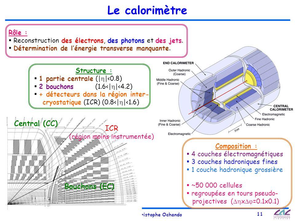 29 Sept. 2008Christophe Ochando 11 Le calorimètre Rôle : Reconstruction des électrons, des photons et des jets. Détermination de lénergie transverse m