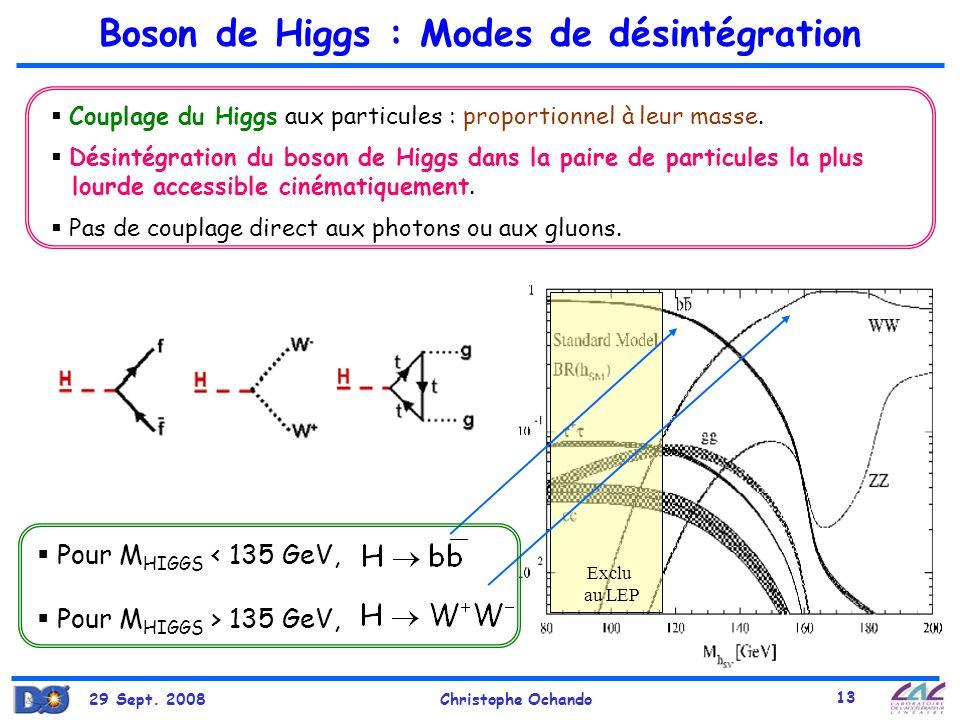 29 Sept. 2008Christophe Ochando 13 Boson de Higgs : Modes de désintégration Exclu au LEP Pour M HIGGS < 135 GeV, Pour M HIGGS > 135 GeV, Couplage du H