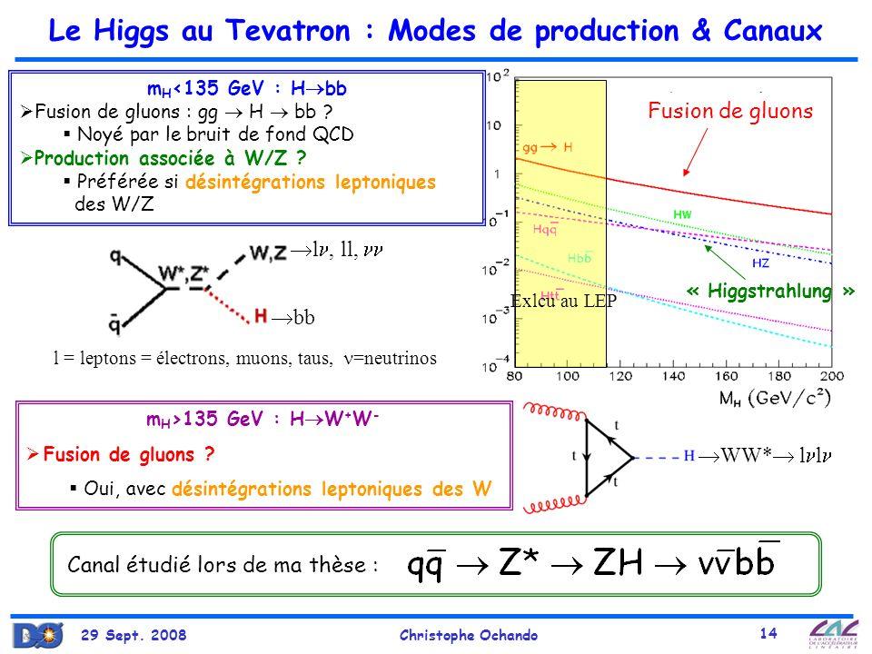 29 Sept. 2008Christophe Ochando 14 Exlcu au LEP Le Higgs au Tevatron : Modes de production & Canaux « Higgstrahlung » WW* l l l = leptons = électrons,