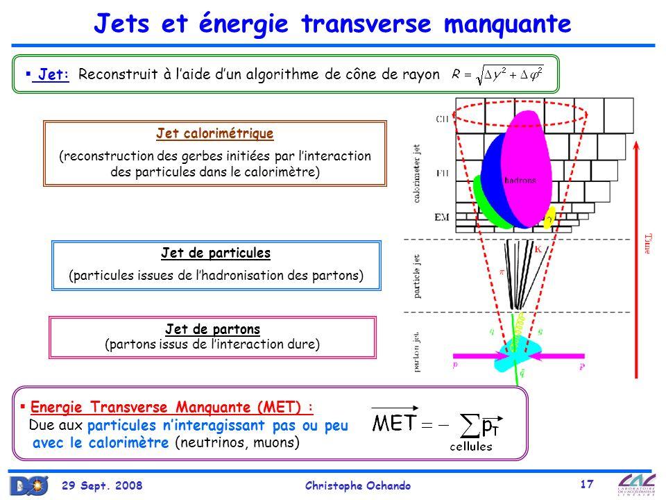 29 Sept. 2008Christophe Ochando 17 Jets et énergie transverse manquante Jet de partons (partons issus de linteraction dure) Jet de particules (particu