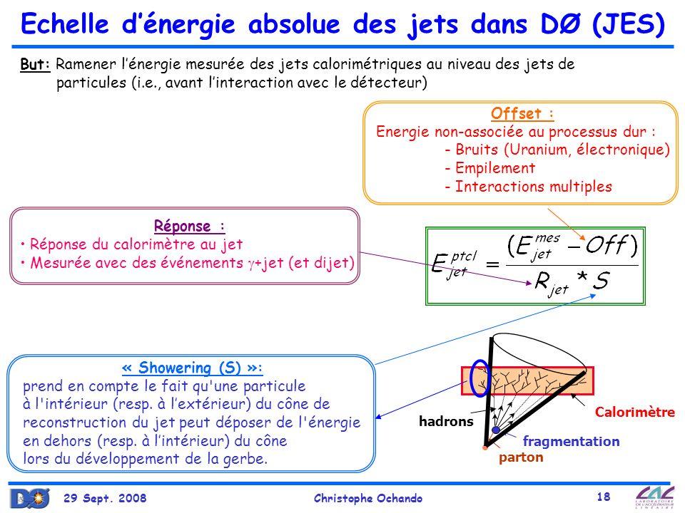 29 Sept. 2008Christophe Ochando 18 hadrons Calorimètre parton fragmentation Echelle dénergie absolue des jets dans DØ (JES) But: Ramener lénergie mesu