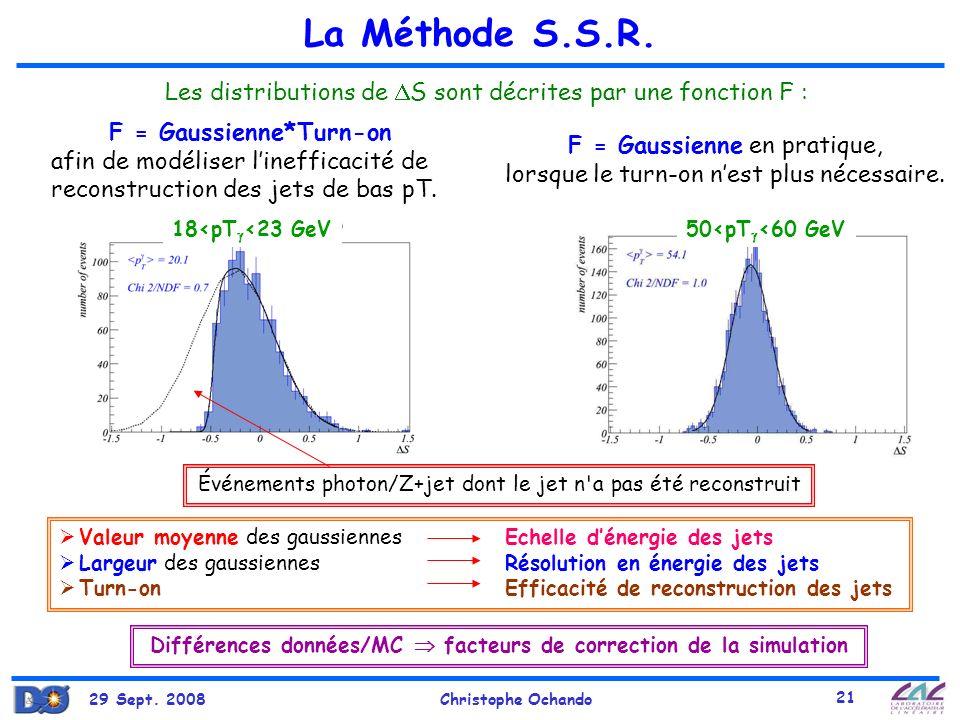 29 Sept. 2008Christophe Ochando 21 La Méthode S.S.R. Les distributions de S sont décrites par une fonction F : F = Gaussienne*Turn-on afin de modélise