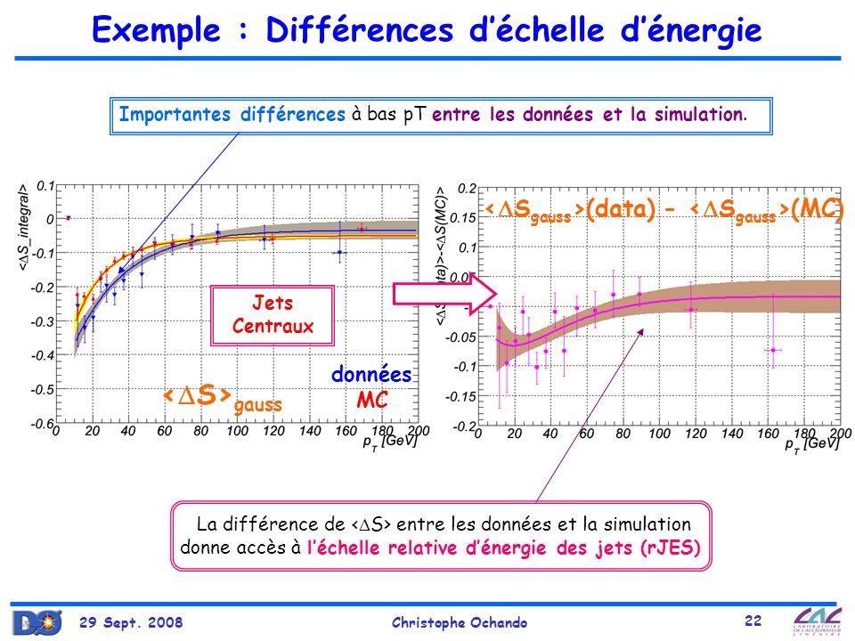 29 Sept. 2008Christophe Ochando 22 Exemple : Différences déchelle dénergie (data) - (MC) données MC gauss Importantes différences à bas pT entre les d