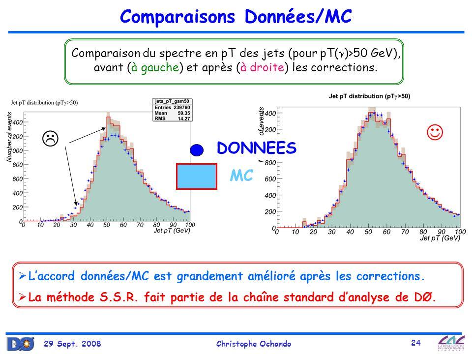 29 Sept. 2008Christophe Ochando 24 Comparaisons Données/MC DONNEES MC Comparaison du spectre en pT des jets (pour pT( )>50 GeV), avant (à gauche) et a