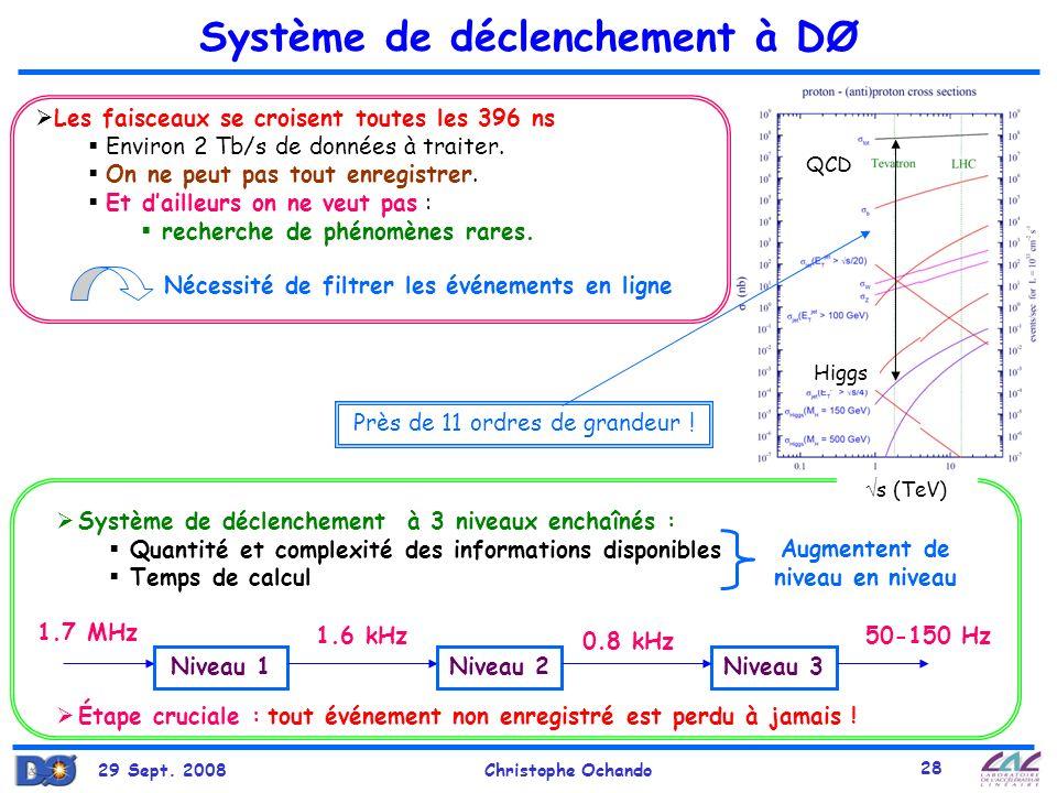 29 Sept. 2008Christophe Ochando 28 Système de déclenchement à DØ Les faisceaux se croisent toutes les 396 ns Environ 2 Tb/s de données à traiter. On n